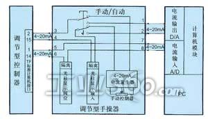 semem fshⅠ/fsh型 电动阀门控制器图片