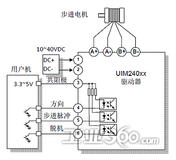 dm432c驱动器接线图