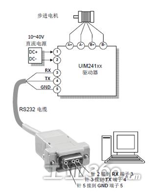 微型步进电机驱动器 uim2410x