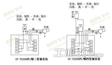 控制电动风口或电动风阀的打开与关闭 st-t2200系列机械式温控器接线图片