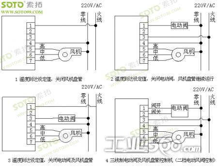 控制电动风口或电动风阀的打开与关闭 st-t2100系列机械式温控器接线图片