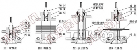 zjsp电动单座调节阀阀盖形式图片