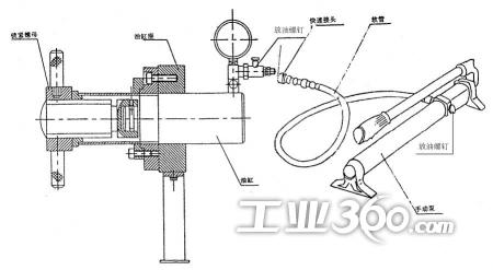 分离式液压千斤顶使用方法: 将分离式液压千斤顶的手动泵上高压胶管图片