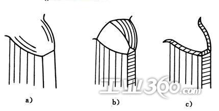 齿轮加工需要的四个主要步骤