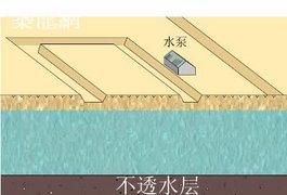 降水原理-井点降水原理