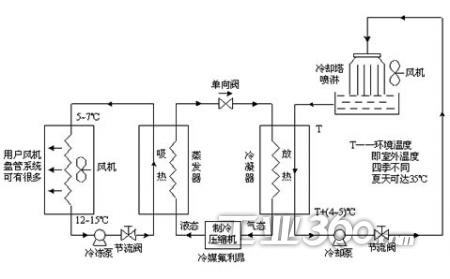 sy4000-p型风机水泵专用变频器在中央空调中的应用图片