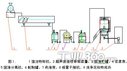 电路 电路图 电子 原理图 425_240