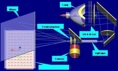 实时荧光定量pcr原理,特点和应用领域介绍