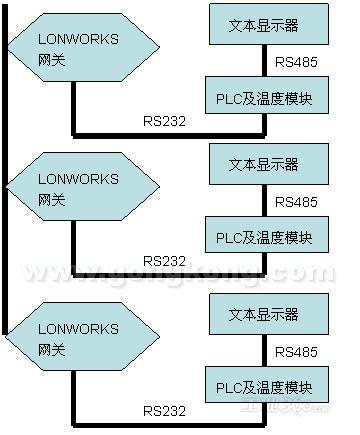 集合的常用逻辑用语知识结构图