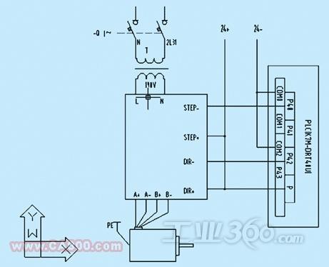 PLC与步进电机控制器与步进电机接线图-利用PLC与步进电机对纵图片