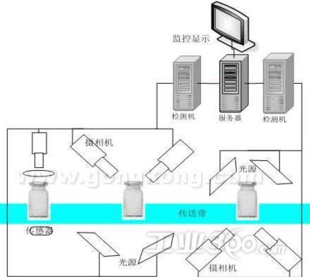系统结构示意图
