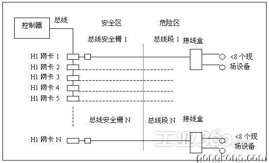 plc单周循环接线图