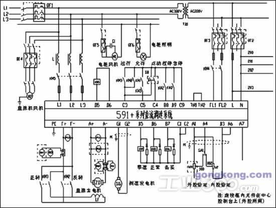 为了保证系统有较高的动态性,采用了双闭环的结构通过测速发电机反馈