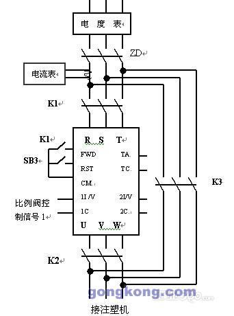 convo变频器在注塑机节能改造中的应用