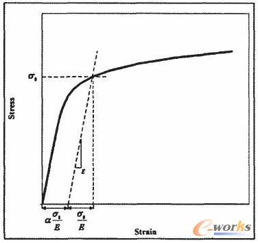 设计原型实现,再进行设计优化即得到图2,最后成型产品(如图3).