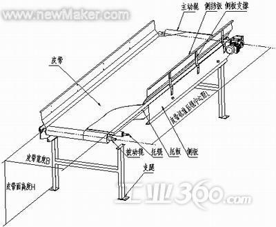 3d大腿结构图片