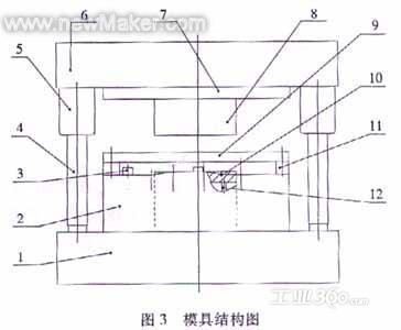 参考文献   1 冷冲压模具设计手册编写组 冷冲模设计手册 北京机械