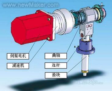 离合器与制动器,曲轴图片
