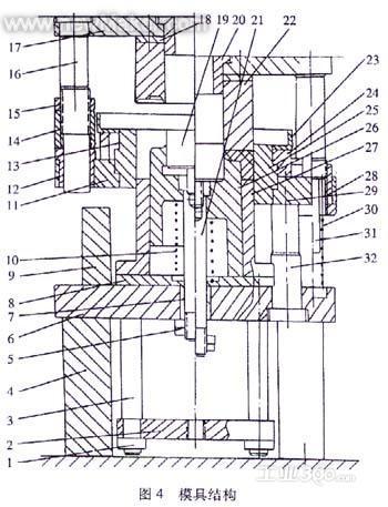 粉末冶金模具中常用机构的设计