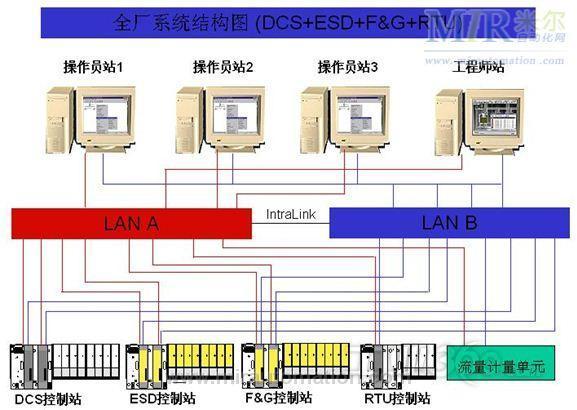蛣2 系统结构图