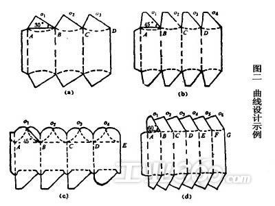 异形折叠纸盒的设计方法(图文)