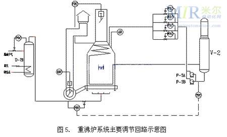 电路 电路图 电子 原理图 450_272