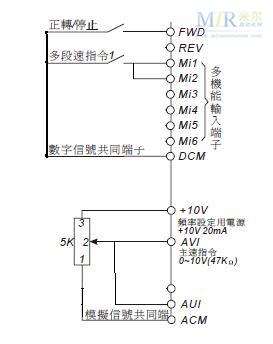 台达变频器在冷轧钢机上的应用
