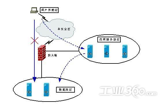 移动edge网络_解决方案 >>正文     在这个前提下,我们建议在gprs/edge彩票系统网络