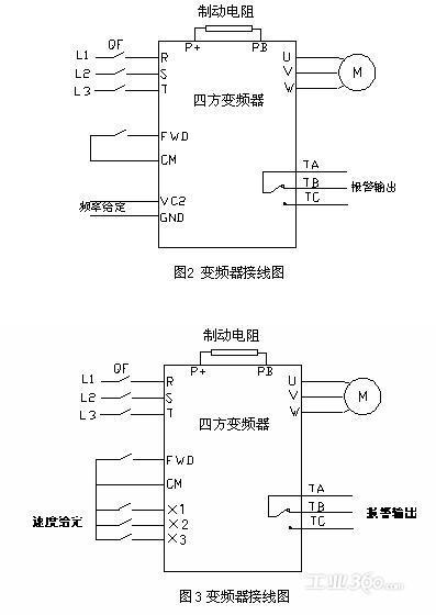 四方变频器在数控雕刻机床上的应用