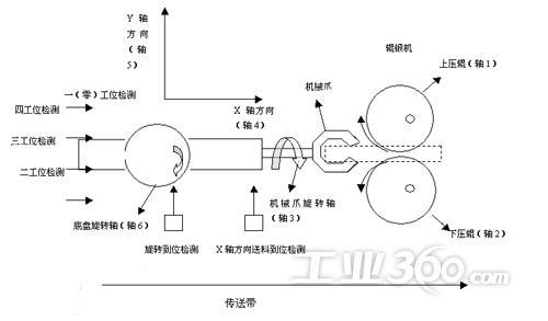 电路 电路图 电子 原理图 500_293