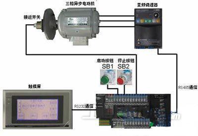 水泵控制器接线图 道闸控制器接线图 时间控制器接线图