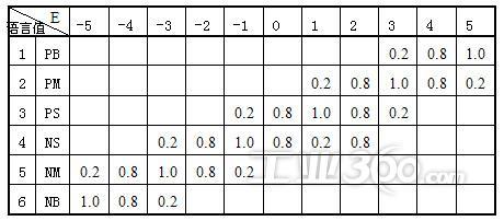 越南骚屄囹�a_眲2液位差变量隶属度