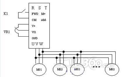 锭子力矩电机变频控制图