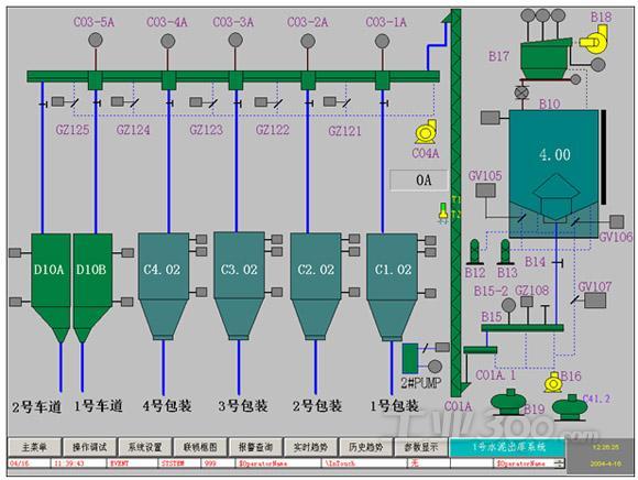 现代港口物流配送计算机监控系统的实现