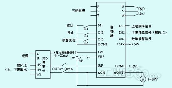 变频调速恒压供水系统由变频器