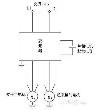 汇川单锭专用变频接线图