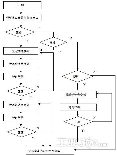指示灯循环电路图