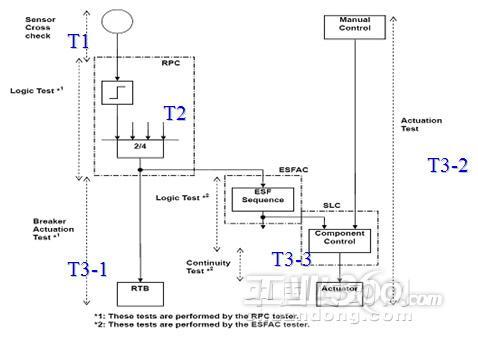 电路 电路图 电子 户型 户型图 平面图 原理图 478_339