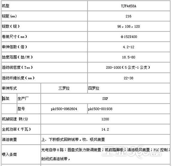 捅屄囹�a_眲2tjfa458a粗纱机工艺参数表
