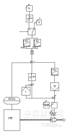 发电厂冷却塔工艺流程图