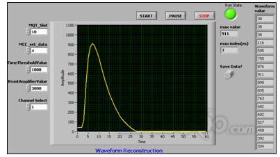 基于虚拟仪器与vme总线的测试软件设计