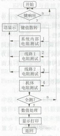 毫欧姆级电阻测量电路设计