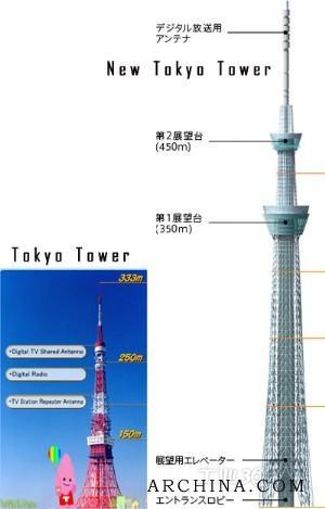 """日""""天空树""""新东京塔超广州塔成世界第一高塔(组图)"""