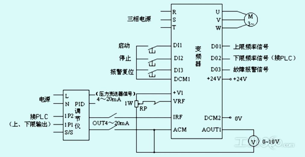 本系统选用中达电通公司的dvp60es00t2 plc实现控制,共有60点输入输出