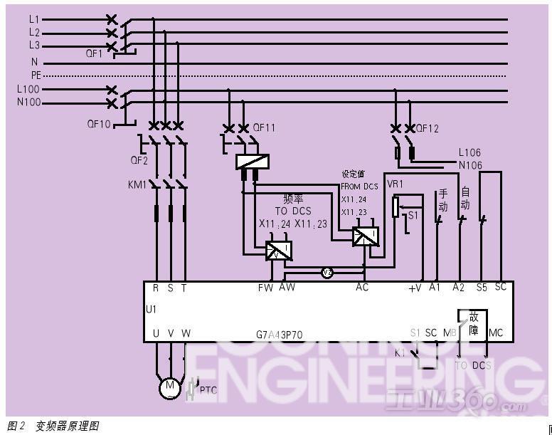 逆变器产生电动机电压的频率