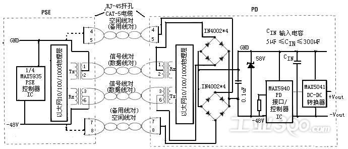 接口的poe供电系统设计简