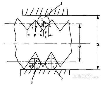 三种螺纹测量方法的比较